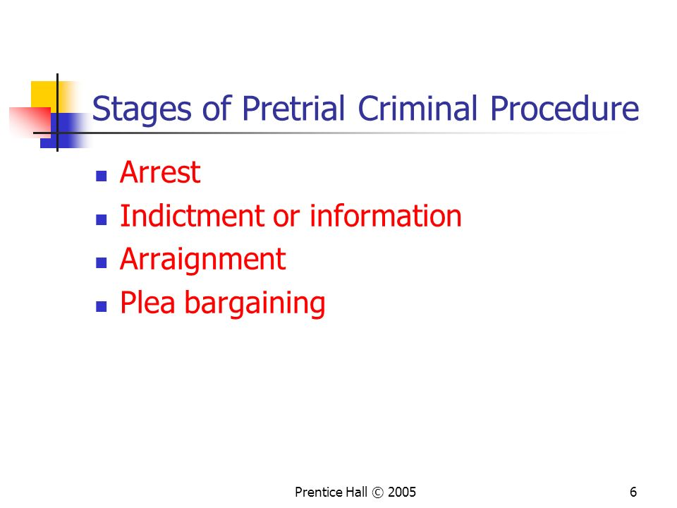 Prentice Hall © 20056 Stages of Pretrial Criminal Procedure Arrest Indictment or information Arraignment Plea bargaining