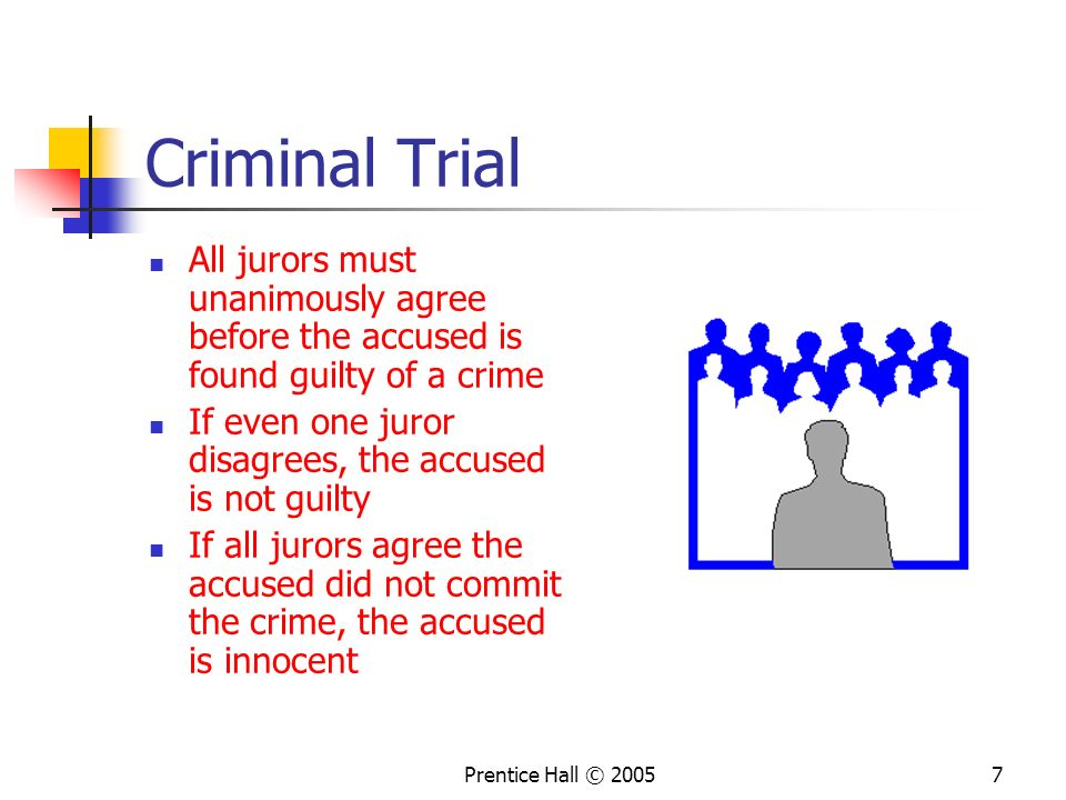 Prentice Hall © 20057 Criminal Trial All jurors must unanimously agree before the accused is found guilty of a crime If even one juror disagrees, the accused is not guilty If all jurors agree the accused did not commit the crime, the accused is innocent
