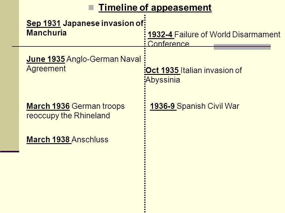Munich timeline of appeasement sep 1931 japanese invasion of 2 timeline platinumwayz