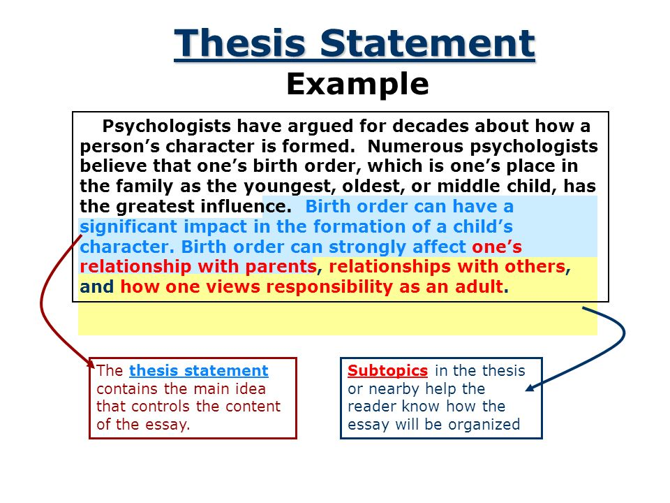 english definition of thesis statement