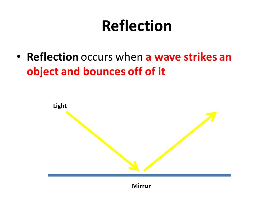 Reflection Reflection occurs when a wave strikes an object and bounces off of it Mirror Light