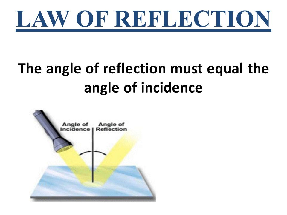 The angle of reflection must equal the angle of incidence LAW OF REFLECTION