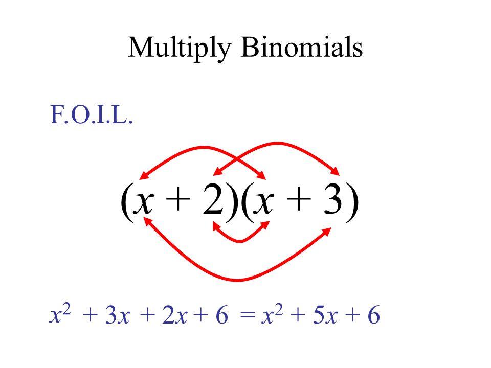 Multiplying Binomials Worksheet Sandropainting – Multiply Binomials Worksheet