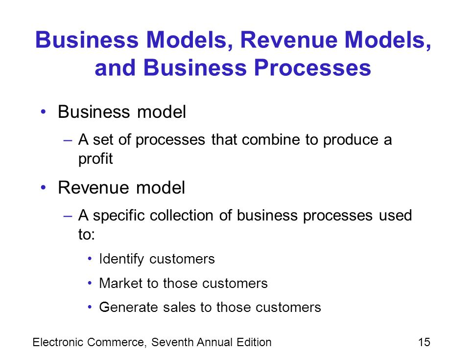 Electronic Commerce, Seventh Annual Edition15 Business Models, Revenue Models, and Business Processes Business model –A set of processes that combine to produce a profit Revenue model –A specific collection of business processes used to: Identify customers Market to those customers Generate sales to those customers