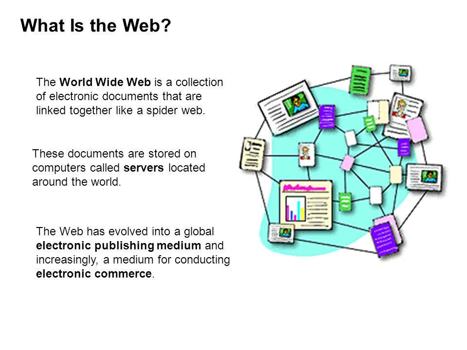 What Is the Web.