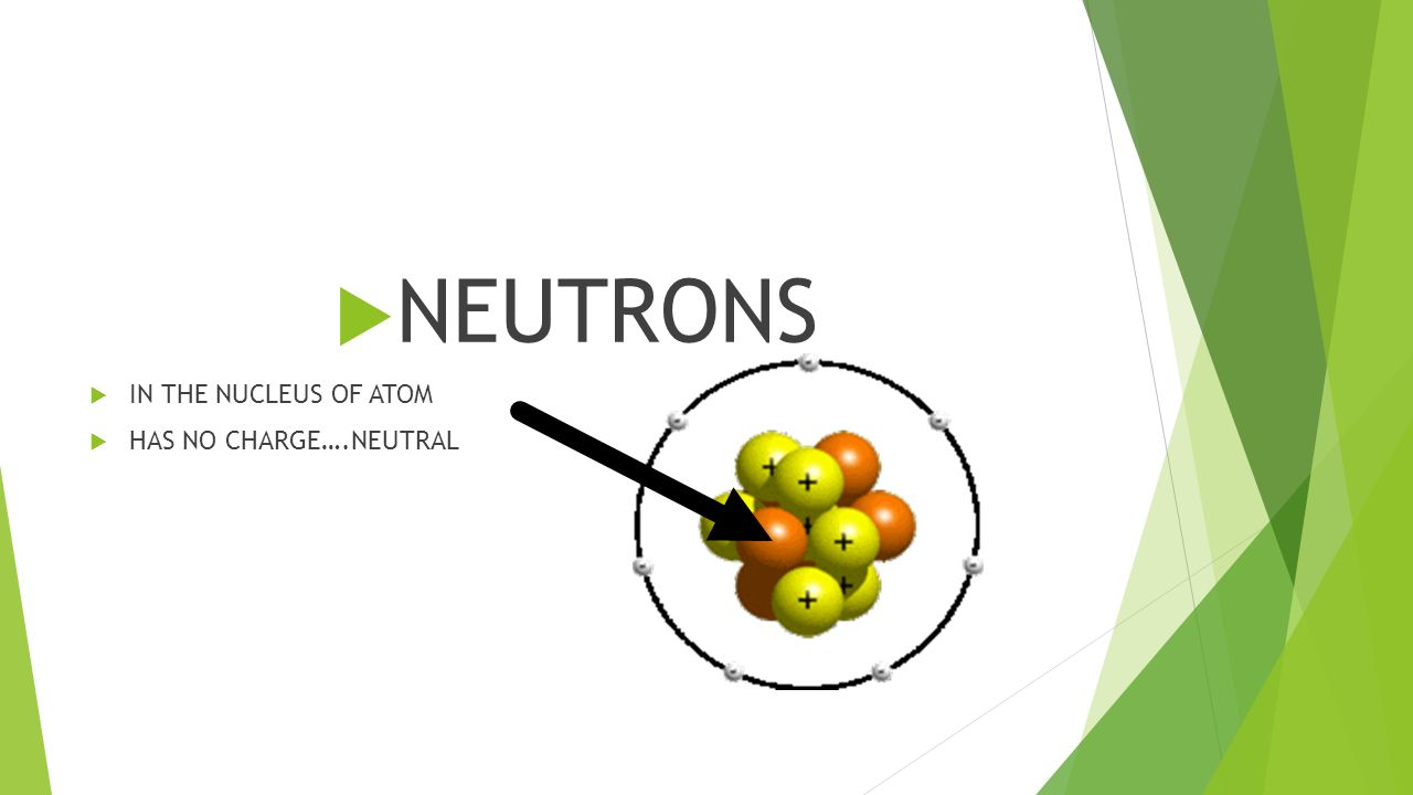  NEUTRONS  IN THE NUCLEUS OF ATOM  HAS NO CHARGE….NEUTRAL