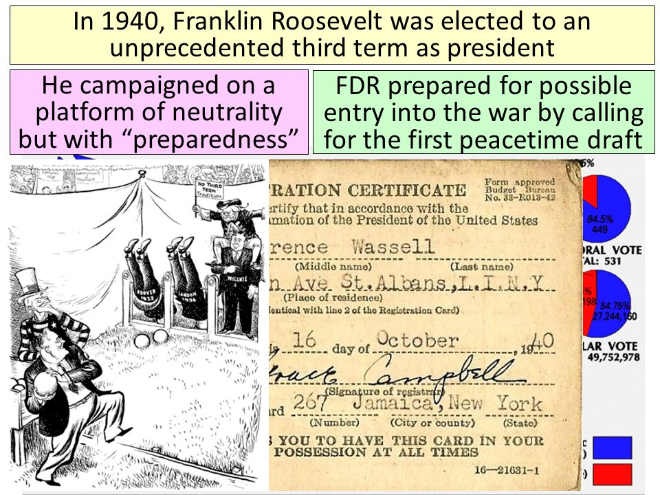 How did FDR and other Americans react to the rise of dictators during World War II?