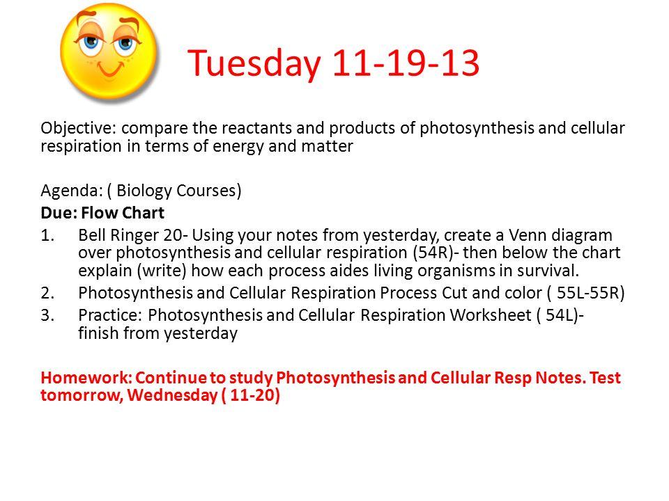Week Of Ms Tate D110biology And Pre Ap Biology International