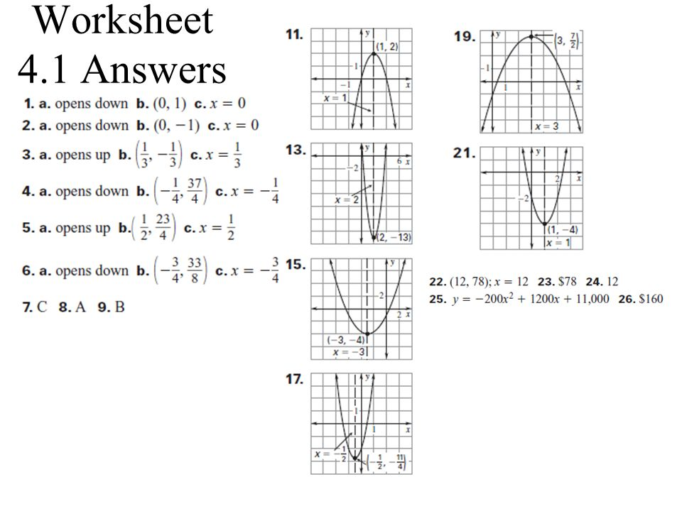 Functions Math Worksheets free worksheets for linear equations – Functions in Math Worksheets