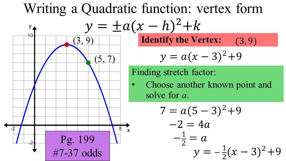 Identify the Vertex: Finding stretch factor: Choose another known point and solve for a.