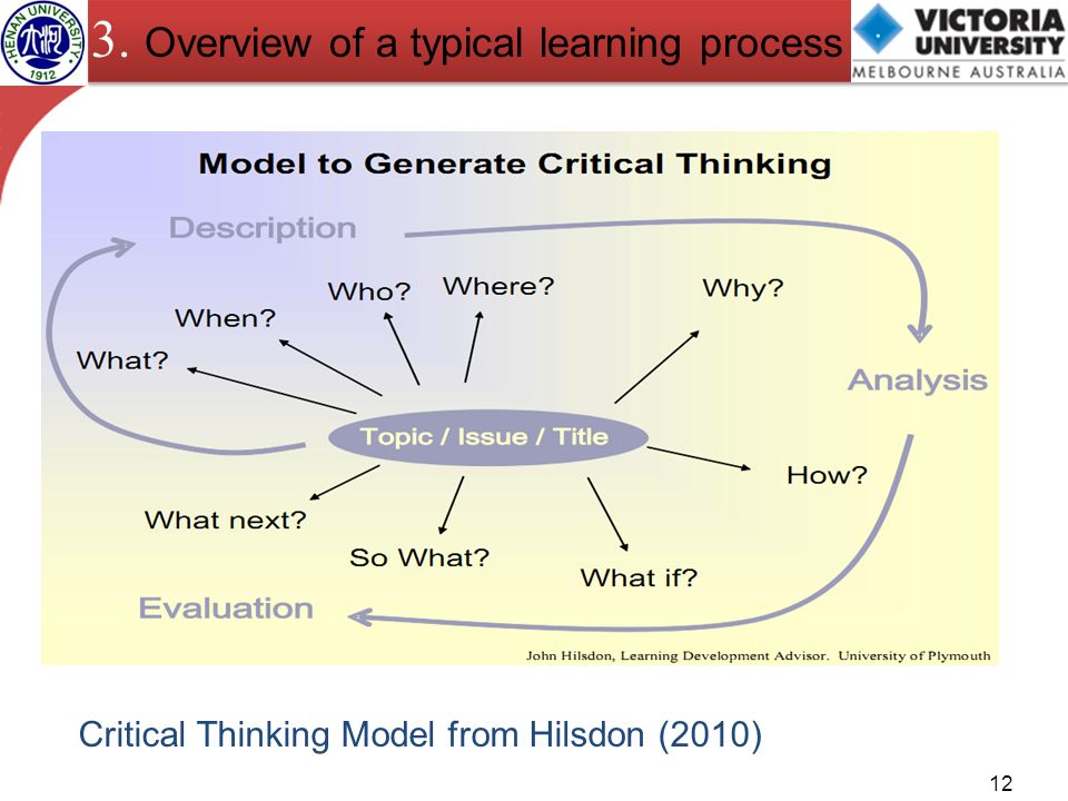 Critical Thinking Inventory