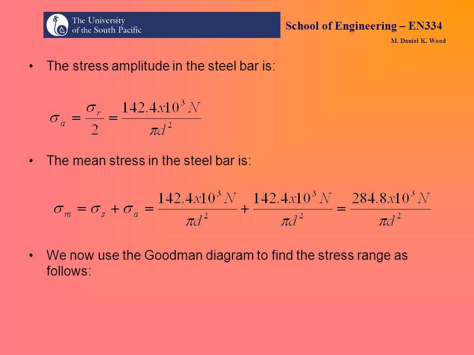 School of Engineering – EN334 M.Daniel K.