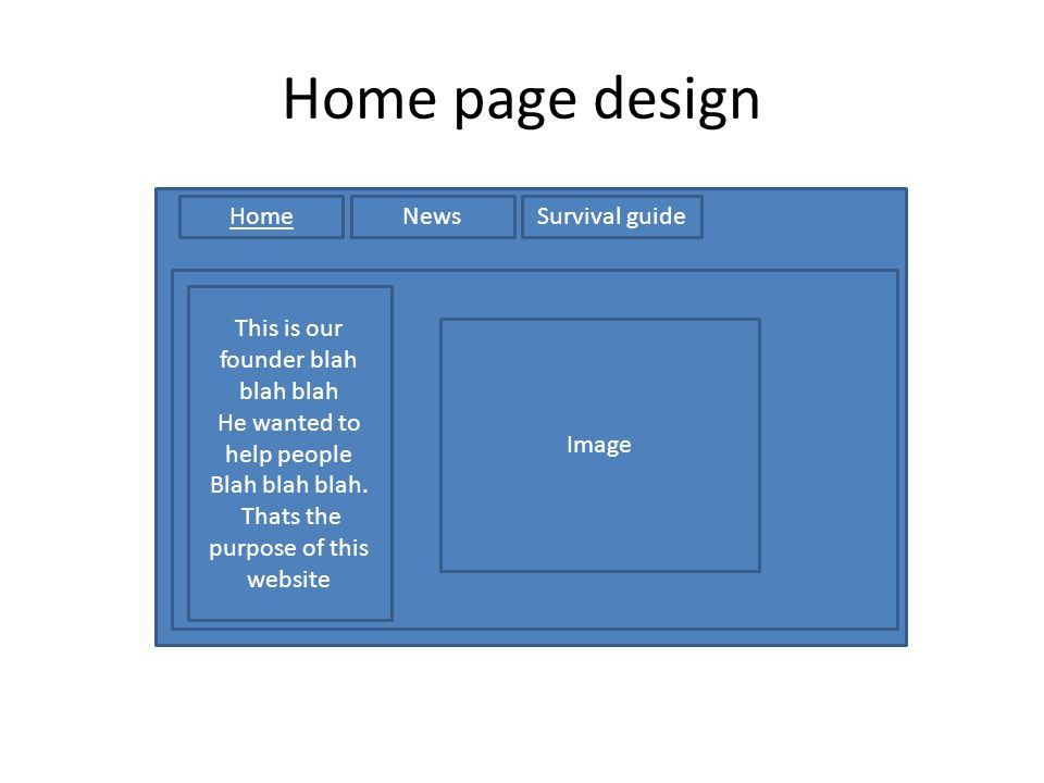 Website plan by scottr website structure diagram news home 3 home ccuart Images
