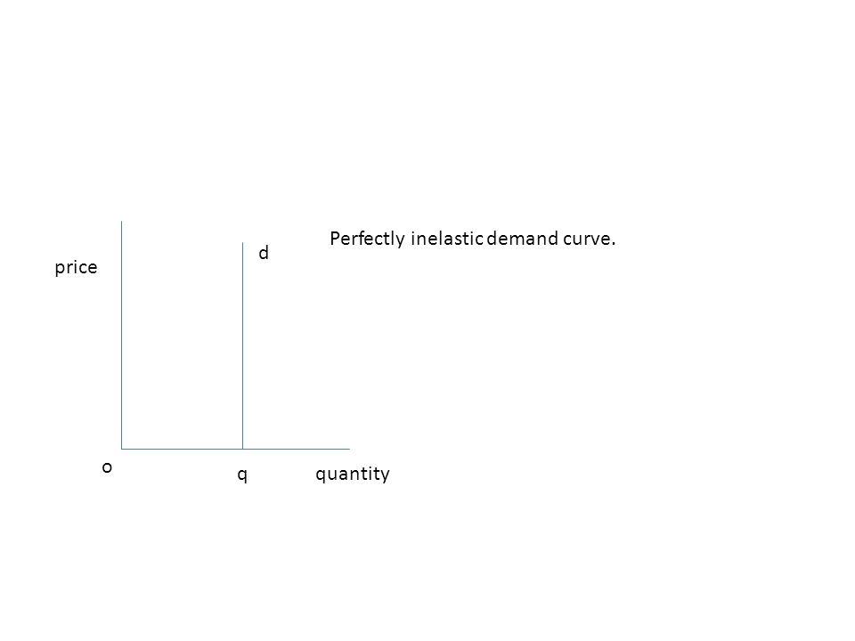 price o d qquantity Perfectly inelastic demand curve.