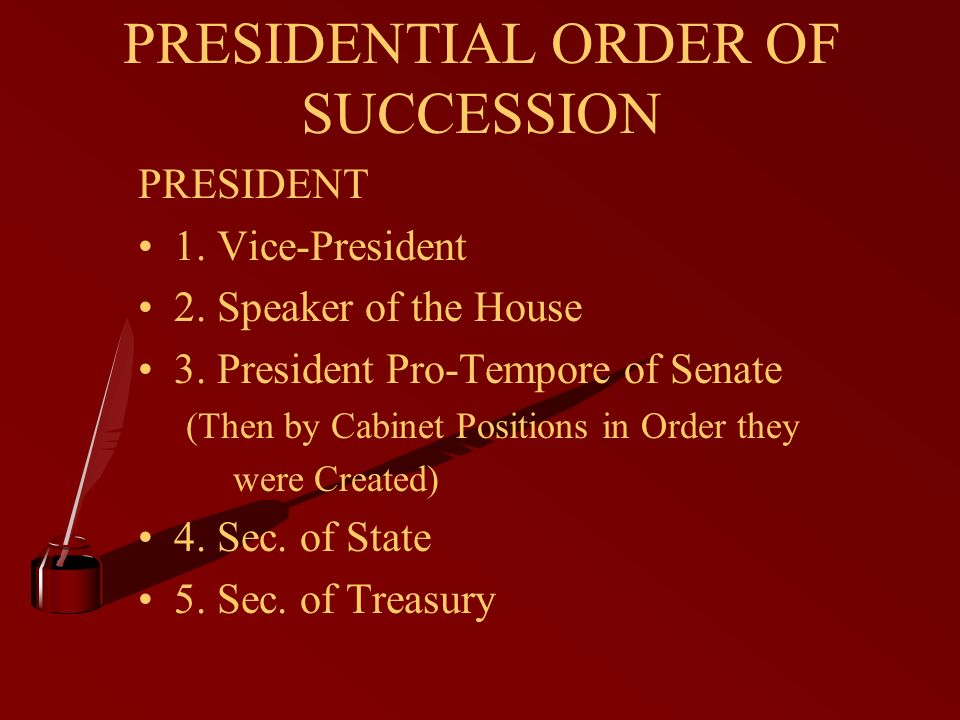 ARTICLE II THE EXECUTIVE BRANCH QUALIFICATIONS Years Old 2 ...