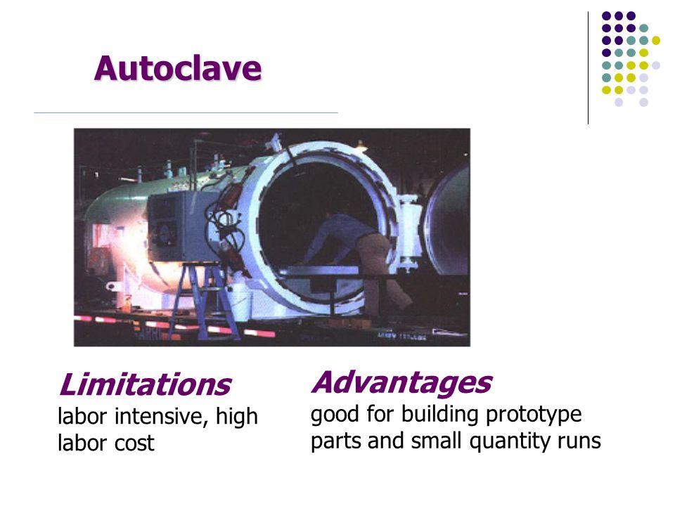 Autoclave Composite Manufacturing Pdf Download laforet 8s648fxm2 1.3.1 liberation transcode mascarade
