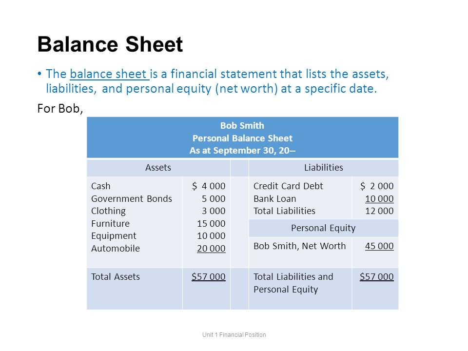 Accounting 11 Unit 1 – Financial Position And The Balance Sheet