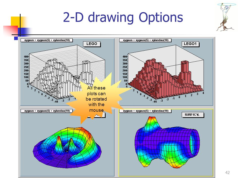 Introduction to ROOT42 2-D drawing Options All these plots can be rotated with the mouse