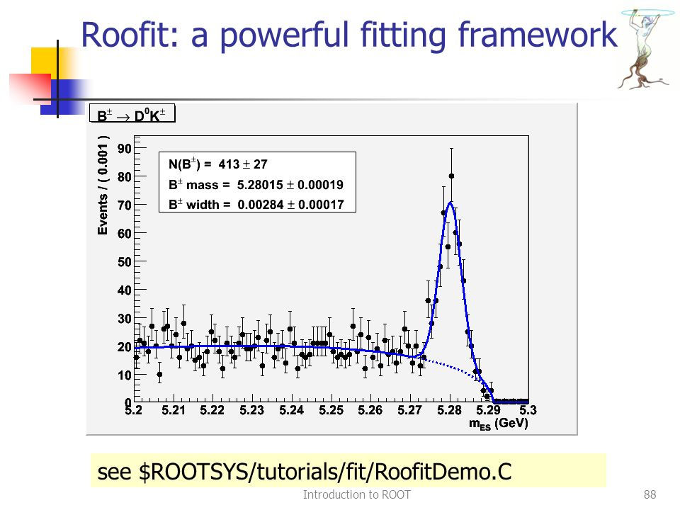 Introduction to ROOT88 Roofit: a powerful fitting framework see $ROOTSYS/tutorials/fit/RoofitDemo.C