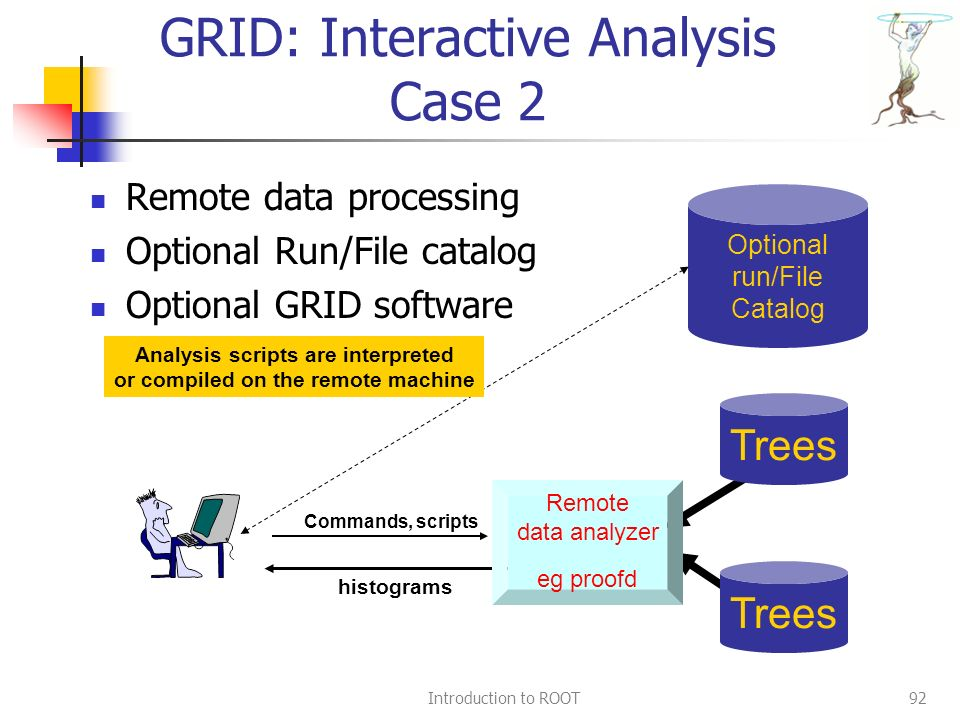 Introduction to ROOT92 GRID: Interactive Analysis Case 2 Remote data processing Optional Run/File catalog Optional GRID software Optional run/File Catalog Remote data analyzer eg proofd Trees Commands, scripts histograms Analysis scripts are interpreted or compiled on the remote machine