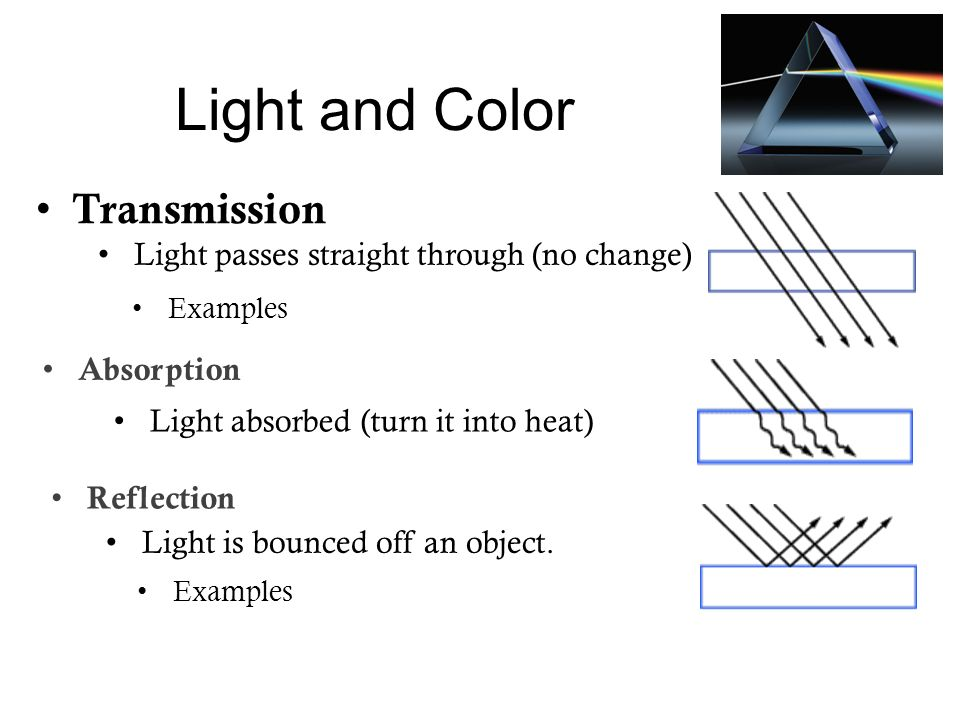 Light and Color Transmission Light passes straight through (no change) Examples Absorption Light absorbed (turn it into heat) Reflection Light is bounced off an object.