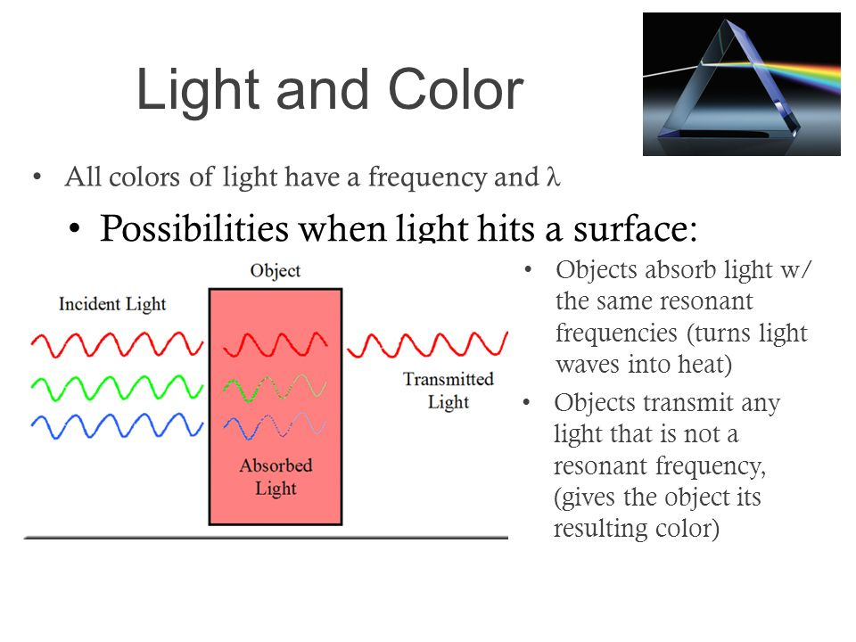 Possibilities when light hits a surface: All colors of light have a frequency and λ Objects absorb light w/ the same resonant frequencies (turns light waves into heat) Objects transmit any light that is not a resonant frequency, (gives the object its resulting color) Light and Color