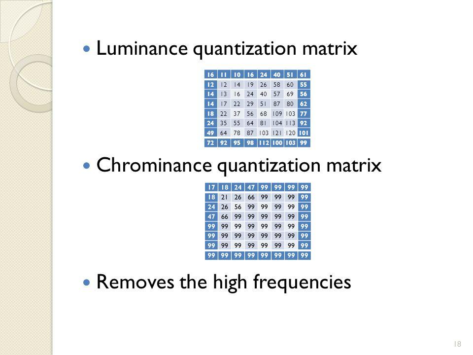 Luminance quantization matrix Chrominance quantization matrix Removes the high frequencies 1611101624405161 12 141926586055 1413162440576956 1417222951878062 182237566810910377 243555648110411392 49647887103121120101 7292959811210010399 18