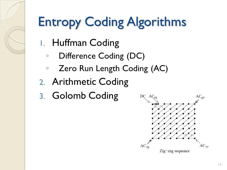 Entropy Coding Algorithms 1.