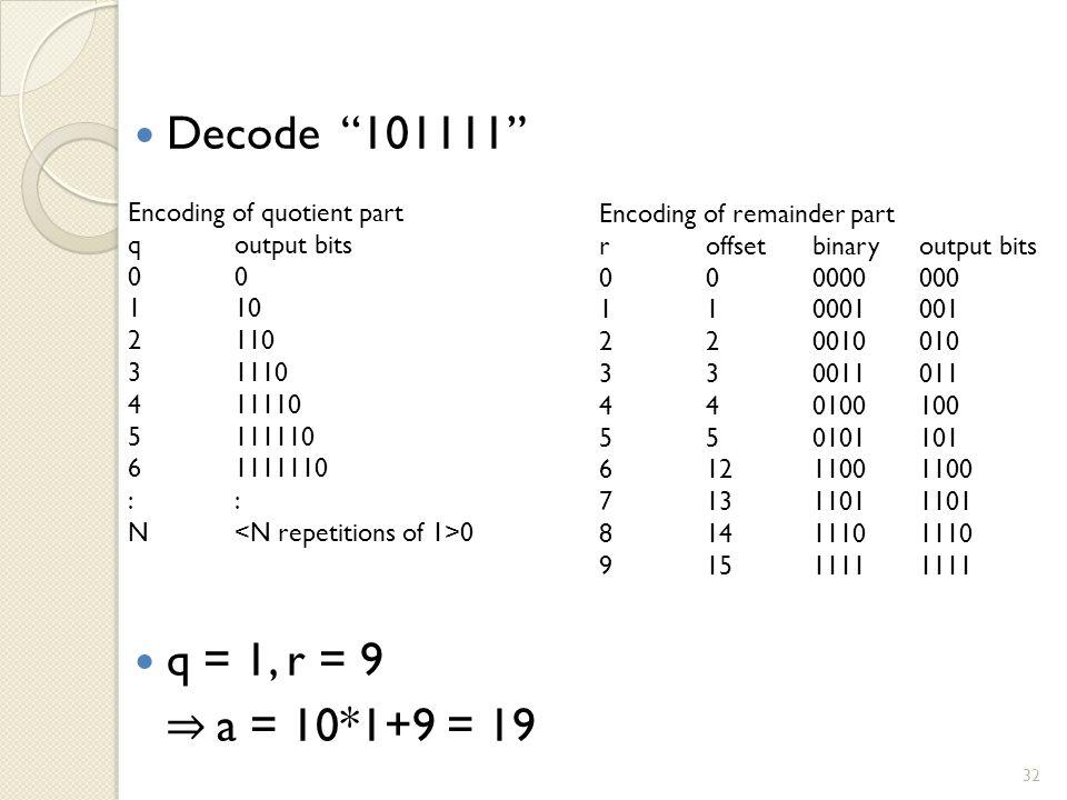 Encoding of quotient part qoutput bits0 110 2110 31110 411110 5111110 61111110: N 0 Encoding of remainder part roffsetbinaryoutput bits 000000000 110001001 220010010 330011011 440100100 550101101 61211001100 71311011101 81411101110 91511111111 Decode 101111 q = 1, r = 9 ⇒ a = 10*1+9 = 19 32