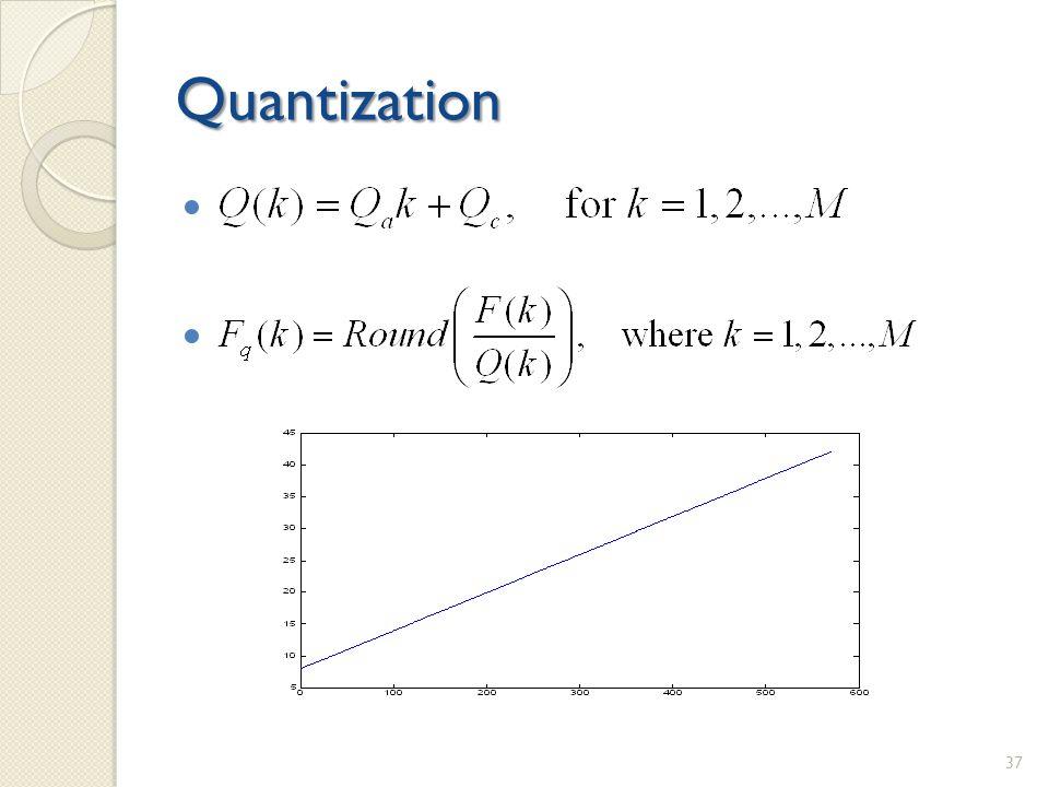 Quantization 37