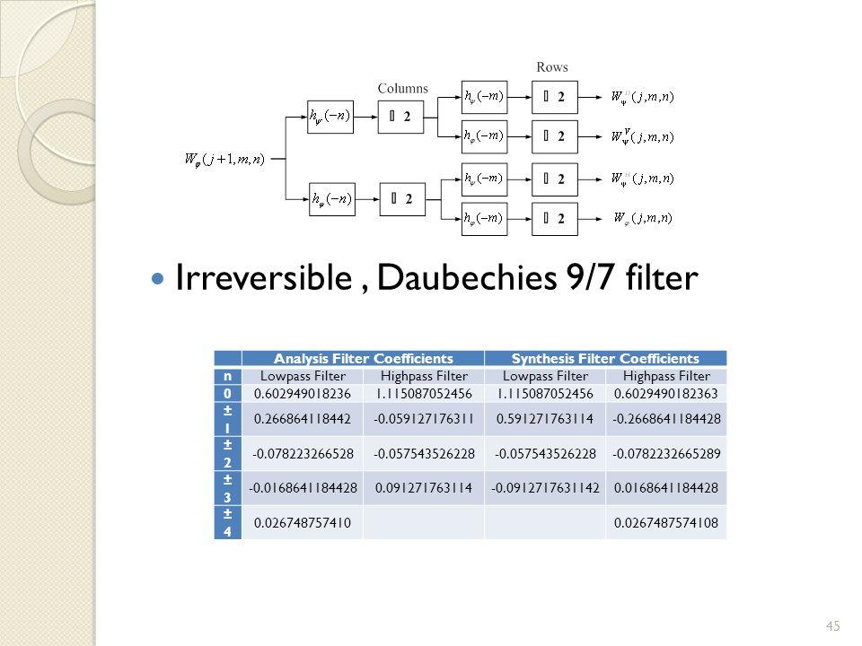 Irreversible, Daubechies 9/7 filter Analysis Filter CoefficientsSynthesis Filter Coefficients nLowpass FilterHighpass FilterLowpass FilterHighpass Filter 00.6029490182361.115087052456 0.6029490182363 ±1±1 0.266864118442-0.0591271763110.591271763114-0.2668641184428 ±2±2 -0.078223266528-0.057543526228 -0.0782232665289 ±3±3 -0.01686411844280.091271763114-0.09127176311420.0168641184428 ±4±4 0.026748757410 0.0267487574108 45