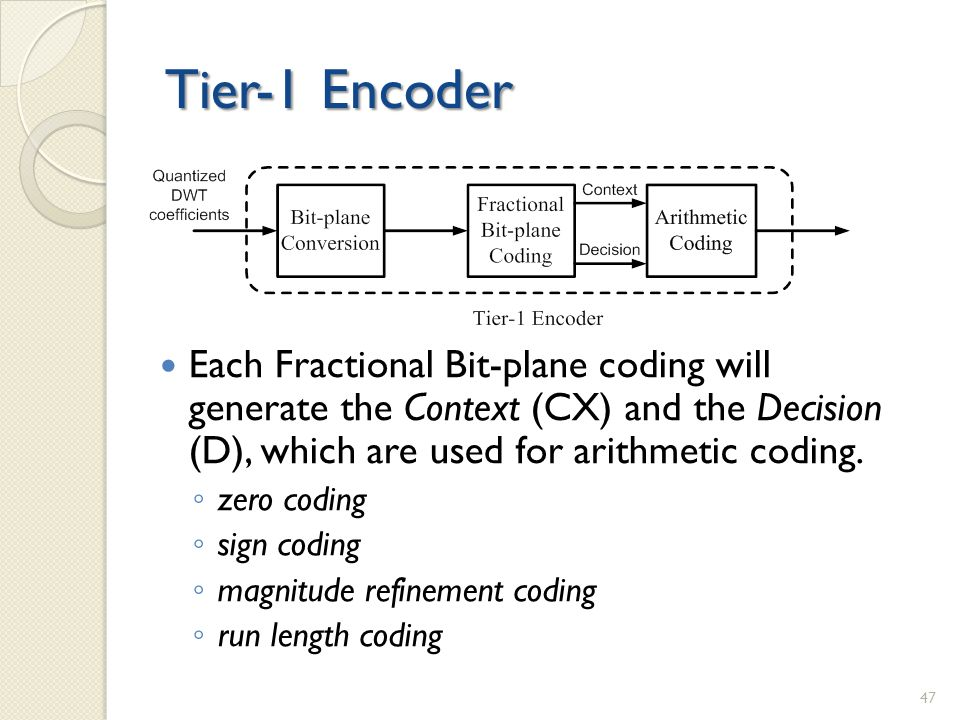 Tier-1 Encoder Each Fractional Bit-plane coding will generate the Context (CX) and the Decision (D), which are used for arithmetic coding.