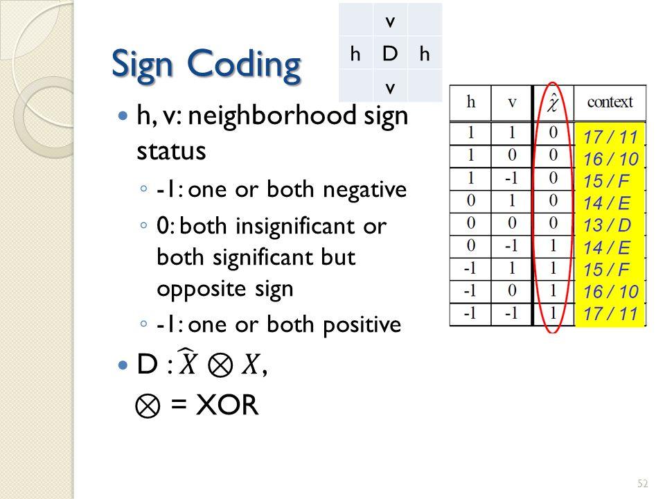 Sign Coding v hDh v 52