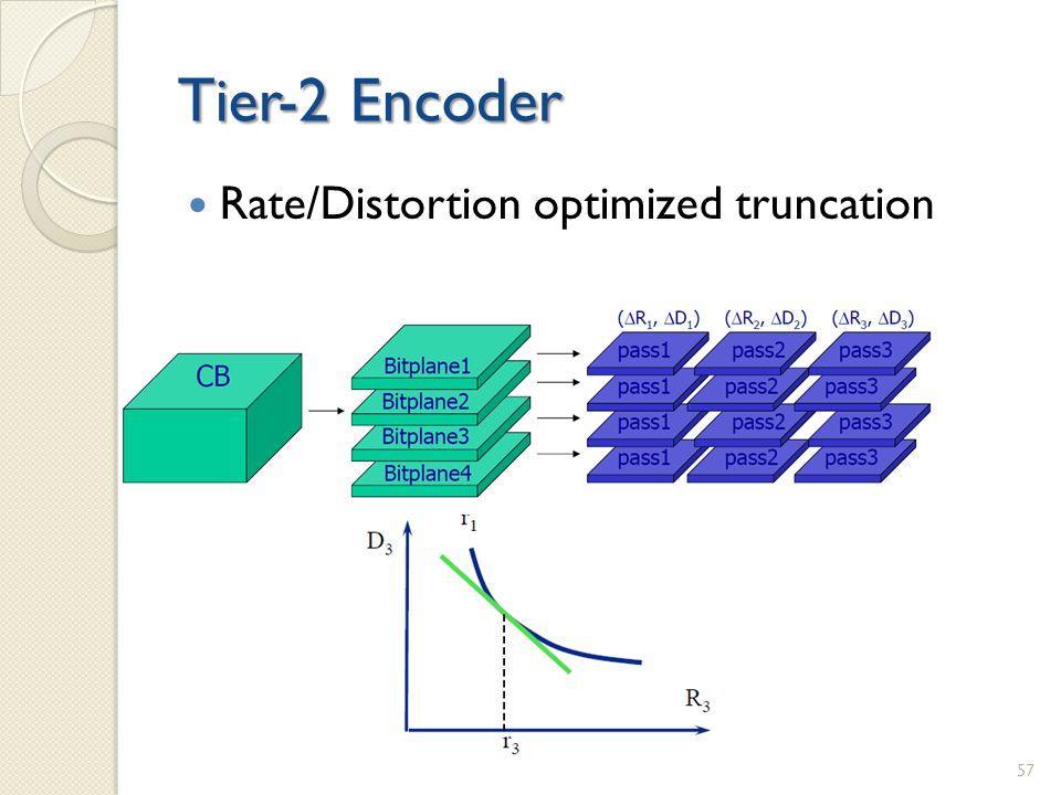 Tier-2 Encoder Rate/Distortion optimized truncation 57