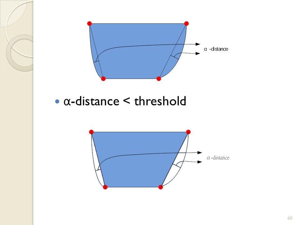 α -distance < threshold 60