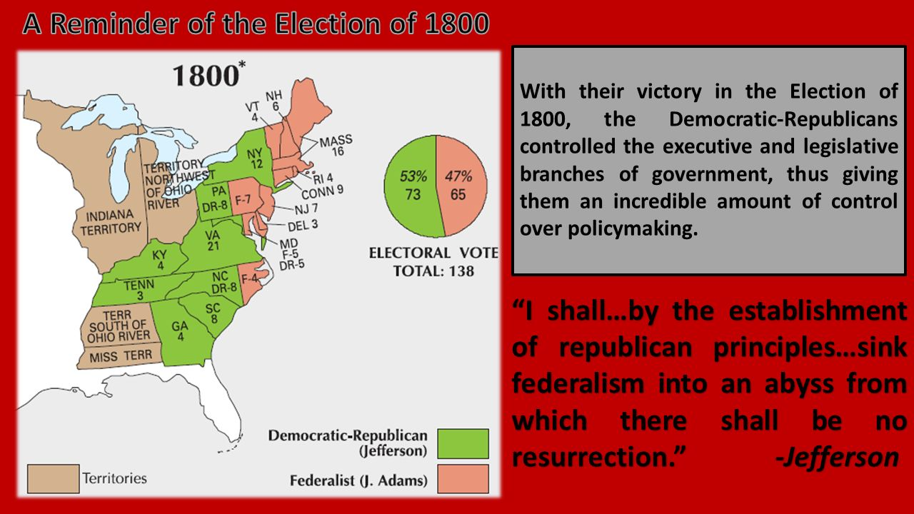 I shall…by the establishment of republican principles…sink federalism into an abyss from which there shall be no resurrection. -Jefferson With their victory in the Election of 1800, the Democratic-Republicans controlled the executive and legislative branches of government, thus giving them an incredible amount of control over policymaking.