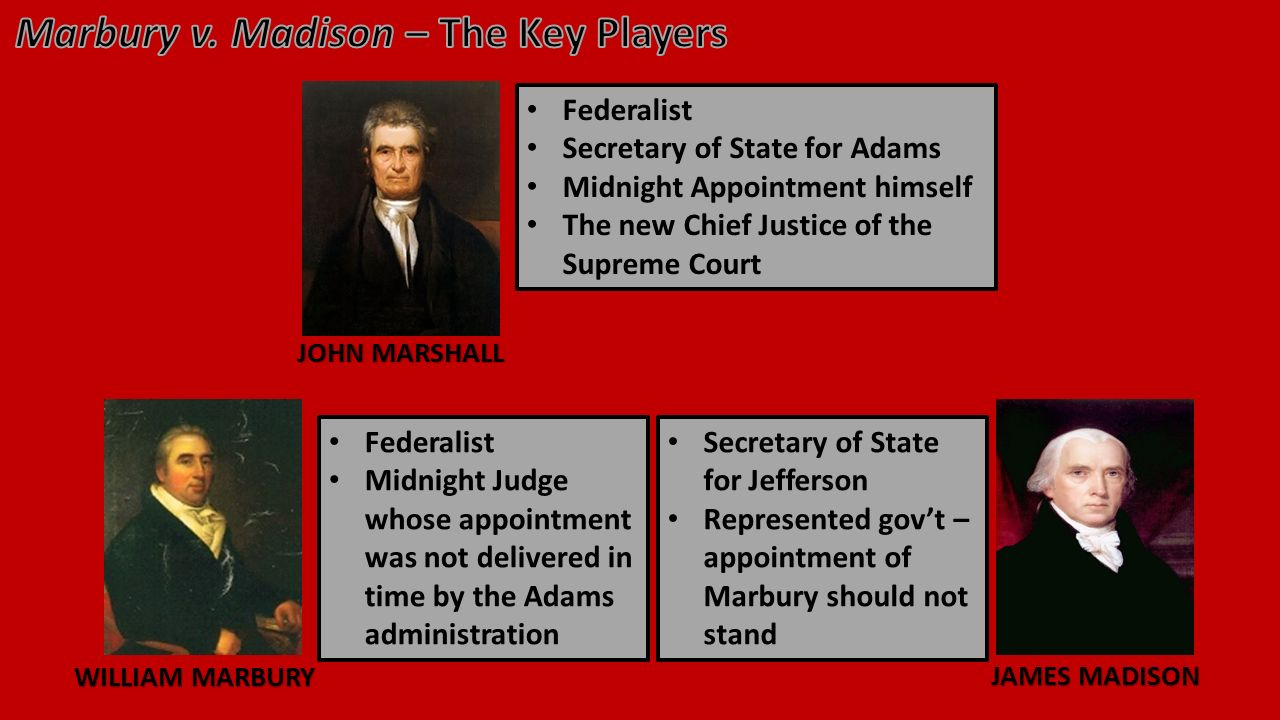 JOHN MARSHALL WILLIAM MARBURY JAMES MADISON Federalist Secretary of State for Adams Midnight Appointment himself The new Chief Justice of the Supreme Court Federalist Midnight Judge whose appointment was not delivered in time by the Adams administration Secretary of State for Jefferson Represented gov't – appointment of Marbury should not stand