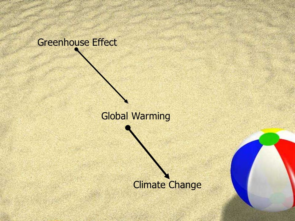 The Causes and Consequences about Climate Change What do you already know about climate change
