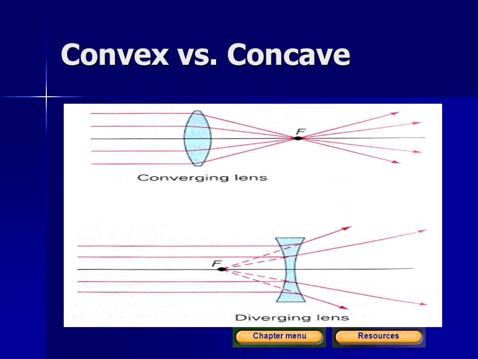 ResourcesChapter menu Convex vs. Concave