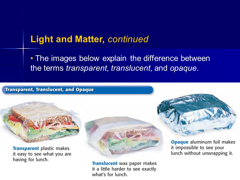ResourcesChapter menu Light and Matter, continued The images below explain the difference between the terms transparent, translucent, and opaque.