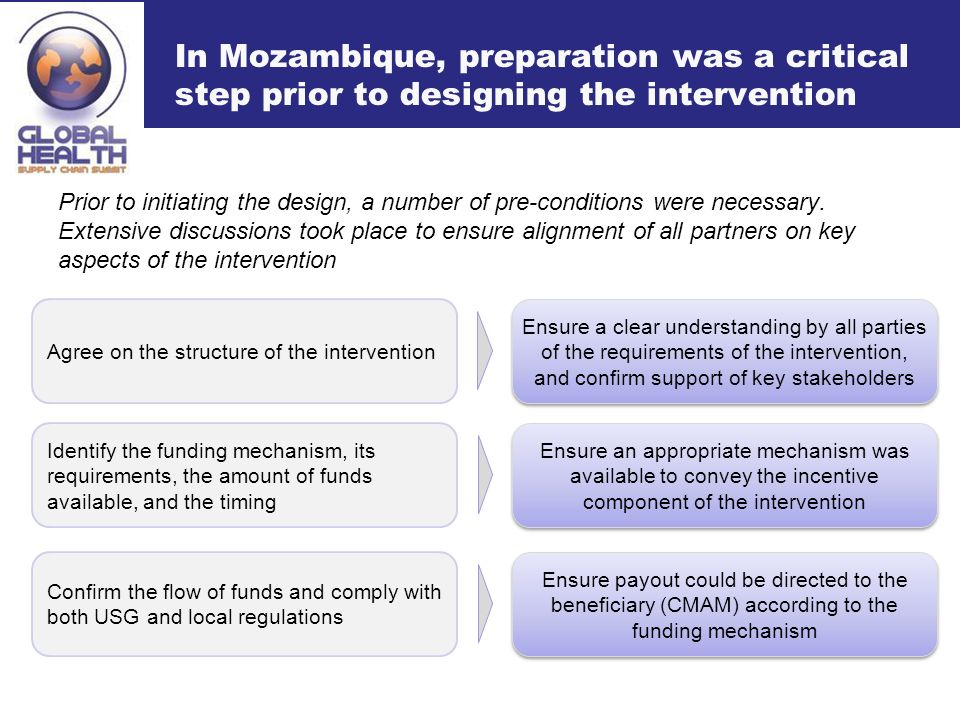 In Mozambique, preparation was a critical step prior to designing the intervention Prior to initiating the design, a number of pre-conditions were necessary.