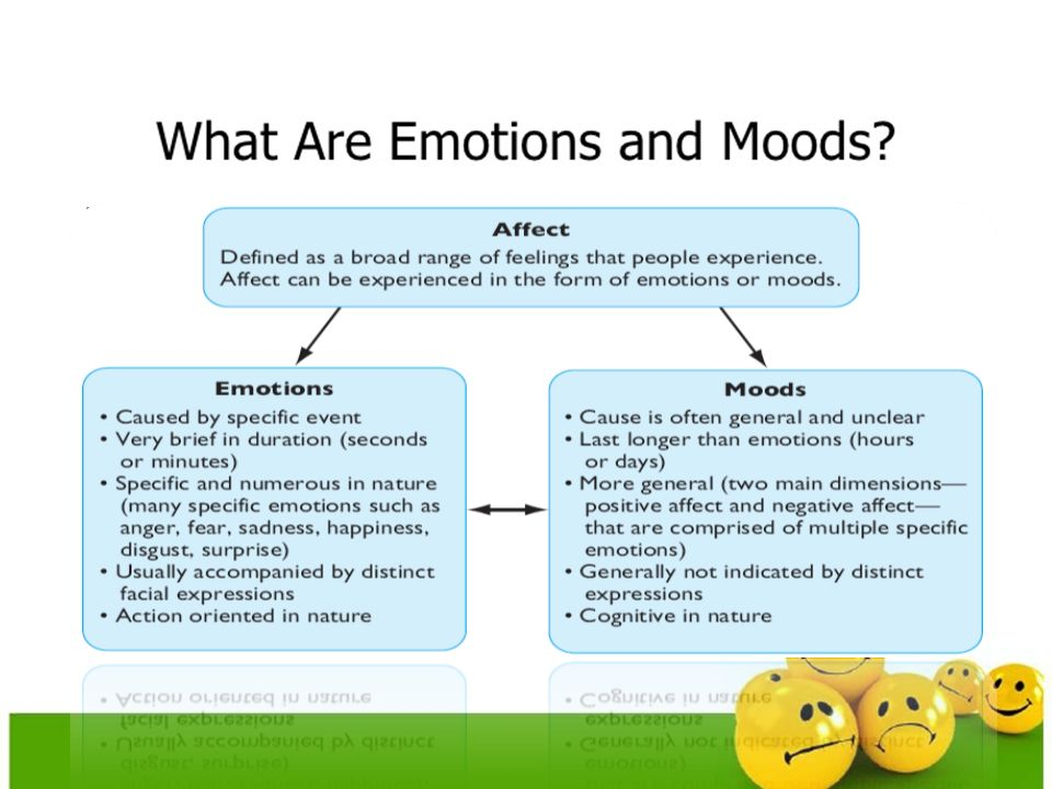 Affect Mood Pleasing Mood Disorders J Veitengruber Md Stanley Shyn Md Phd  Ppt Video . Design