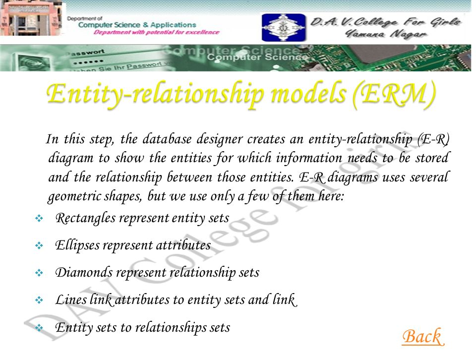Entity relationship models erm entity relationship models erm in this step the database designer creates an entity relationship e r diagram ccuart Images