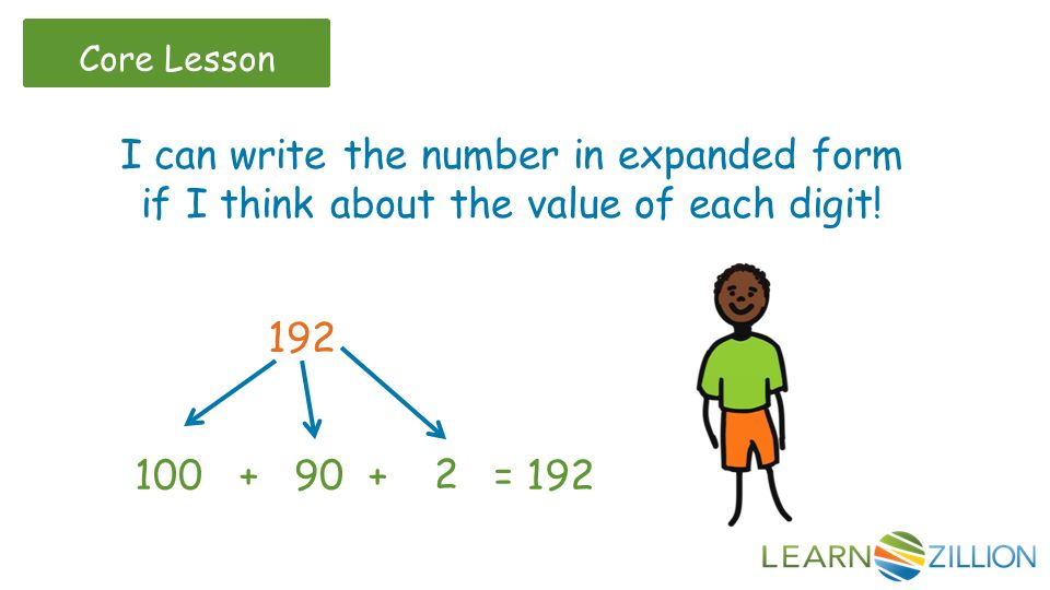 How Do You Write The Expanded Form Of A Number T E N S Ppt