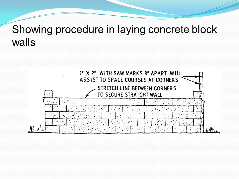 Definitions of terms associated with concrete masonry units a 12 showing procedure in laying concrete ccuart Image collections