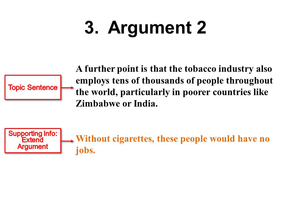 why government should ban tobacco essay There are many reasons why smoking in public should be banned the three main reasons to ban smoking in public are why smoking in public should be banned essay.