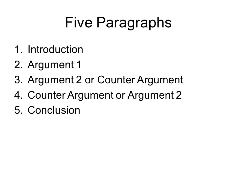 introducing argumentative essays How to write an argumentative essay good argumentative writing depends write the title after you have drafted the essay the first paragraph: the introduction.