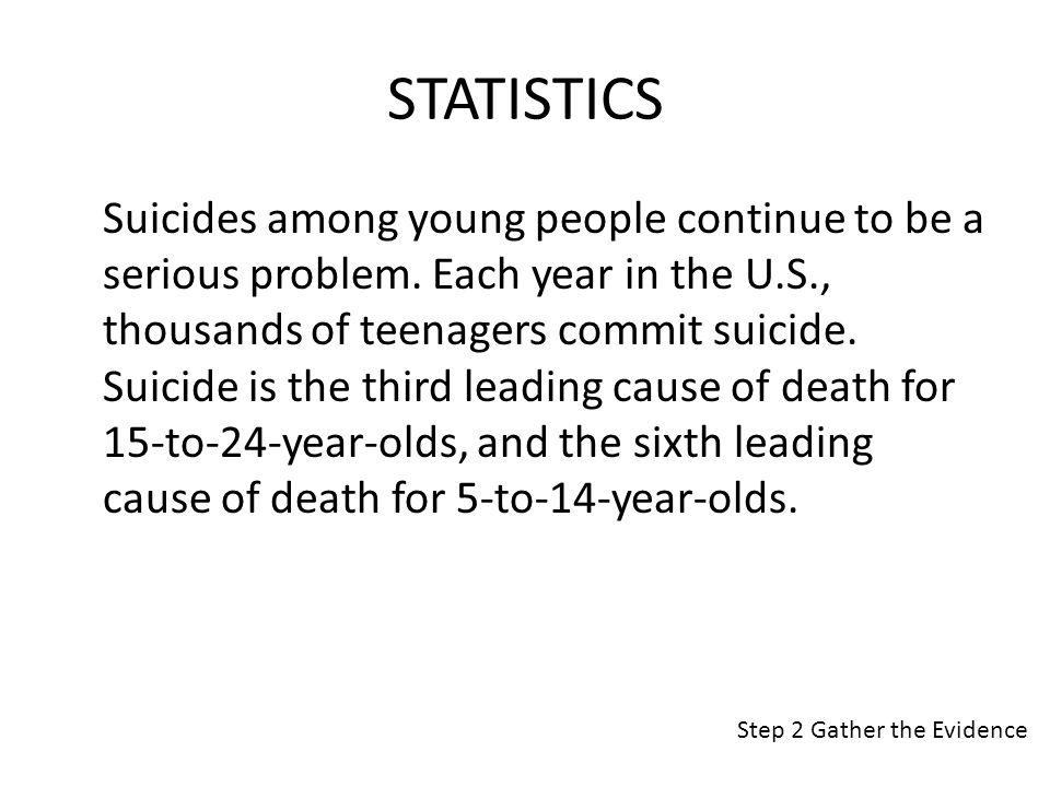 teenage suicide essay