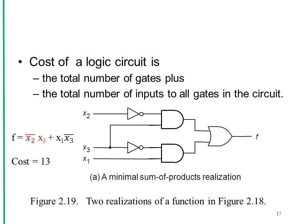 Figure 2.19. Two realizations of a function in Figure 2.18.