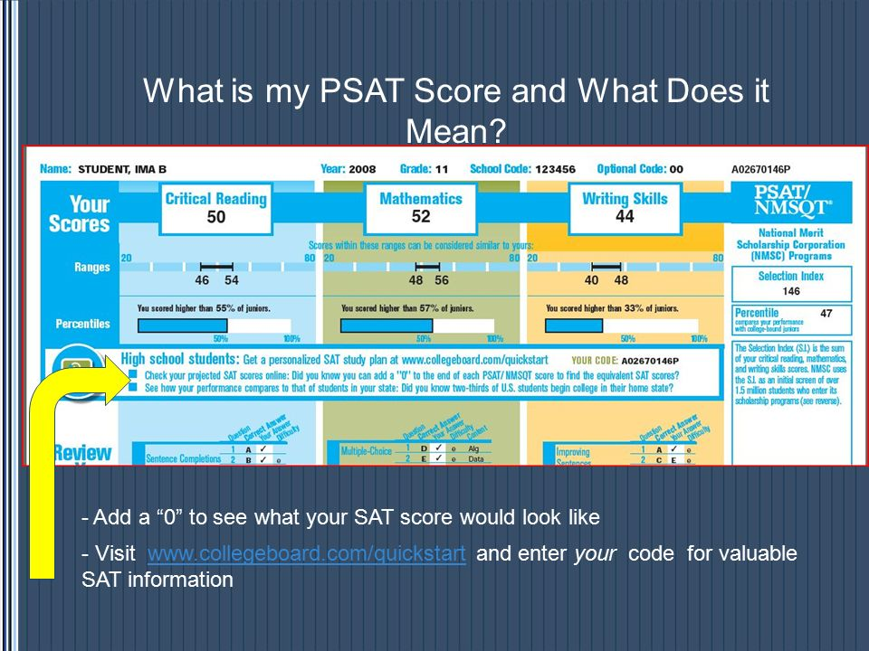 What is my SAT score?